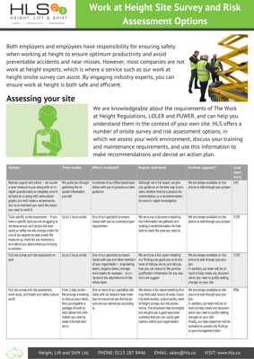 HLS MEWPs for Managers Training Guide