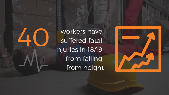 The HSE's work at height statistics for fatal injuries in Great Britain for 2018-2019