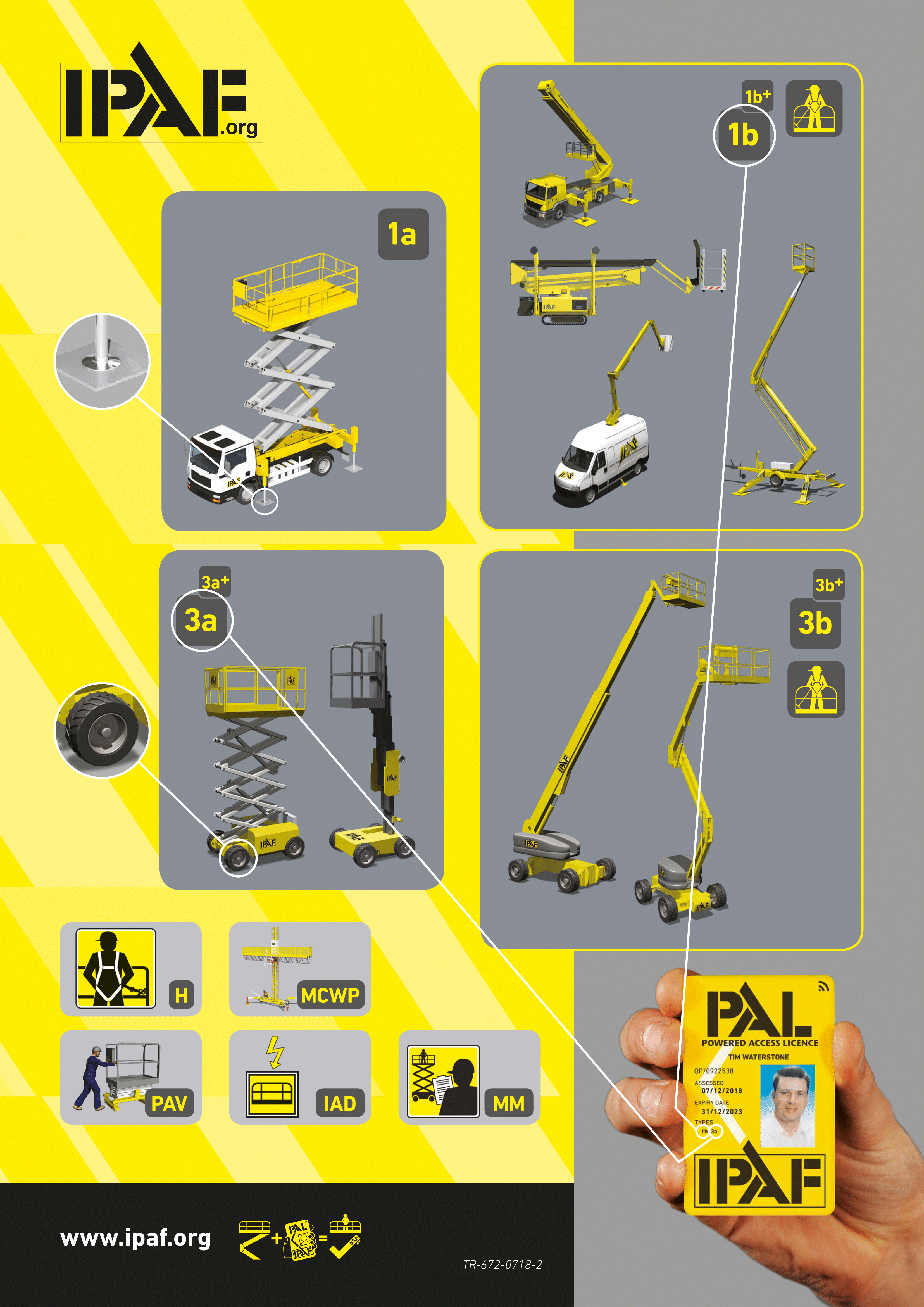 IPAF Category poster-1