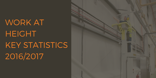 Work at Height Key Statistics 2016/2017 Infographic