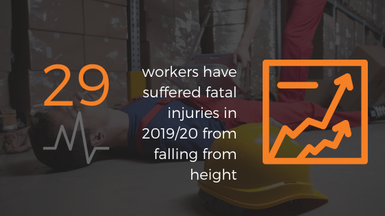 Fatal injuries and non fatal injuries when working at height 2019/20 in Great Britain